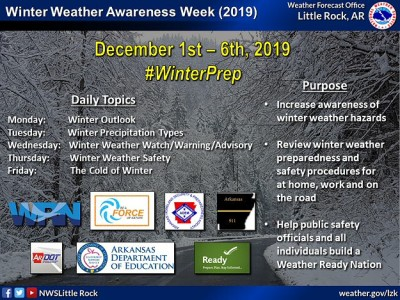 Winter Wx Awareness Week underway