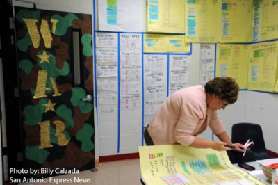 CREATING A MEANINGFUL INSTRUCTIONAL PLANNING  ROOM
