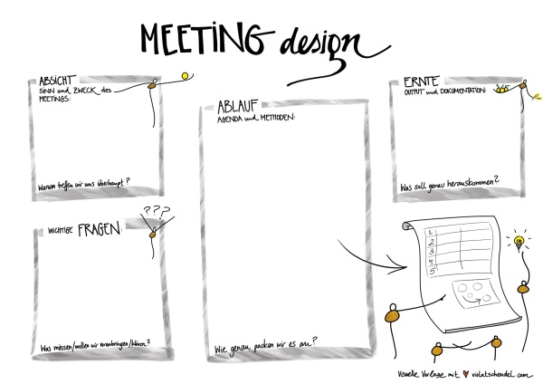 Templates for Graphic Facilitation