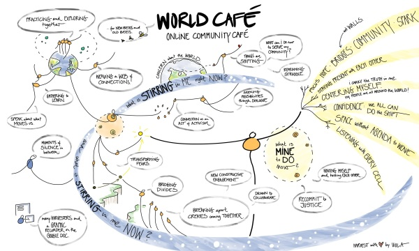 World Café online