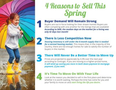 Home Selling: 4 Reasons to Sell This Spring