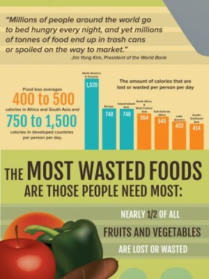 The Most Wasted foods Are Those people Need Most