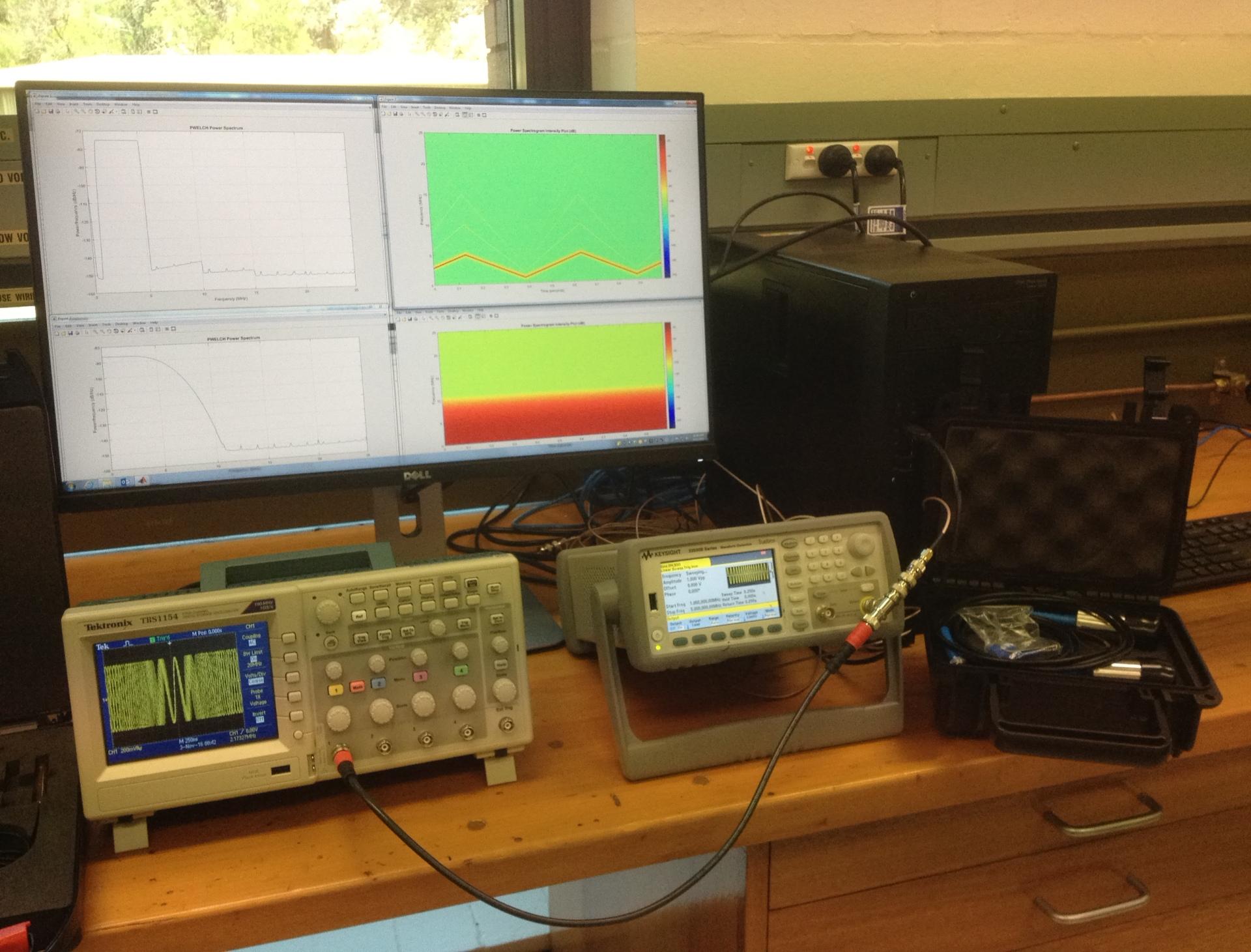 Maximum Value Monitoring