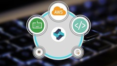 How Aws Cli Functions?