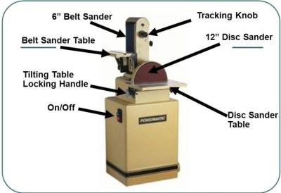 10 Safety Tips When Using Belt Sanders