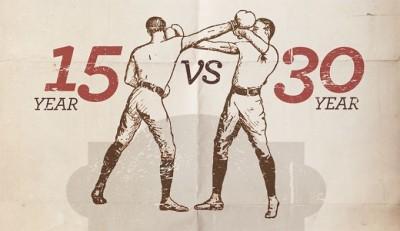 15 Year Mortgage vs 30 Year Mortgage