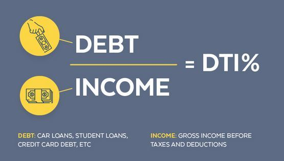 What is Debt to Income Ratio?
