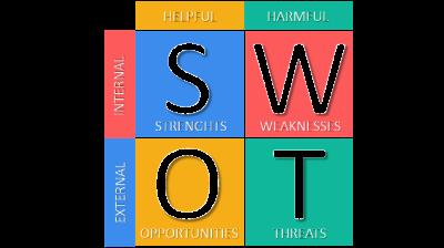 Εκπαιδευτικά tips: Η ανάλυση SWOT.