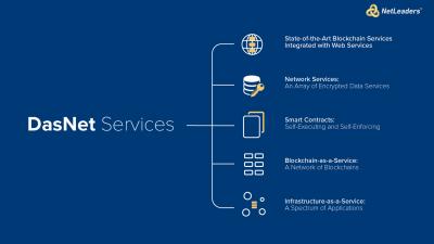 Blockchain, DasNet, network system, cryptocurrency