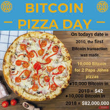 Bitcoin Pizza Day, Remember Not to Spend Bitcoins on Pizza