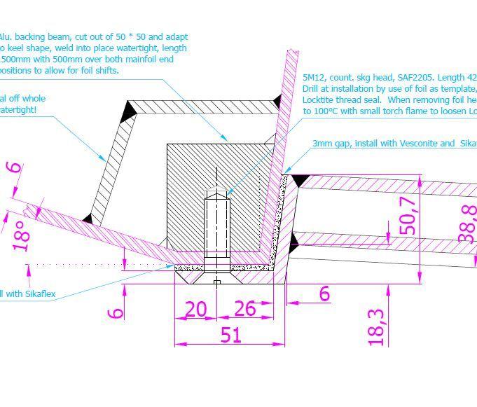Foil Design and Consult