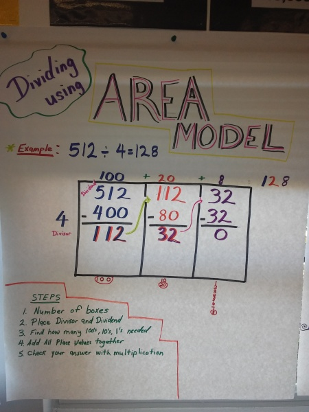 Dividing whole numbers using area model