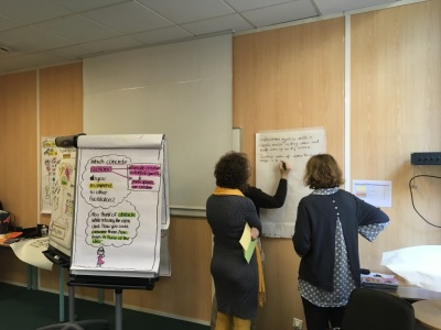 Facilitation Training at iaf conference 2017 in Paris