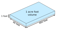 acre foot volume