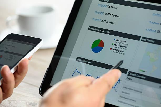 Why Companies Should Use Digital Marketing