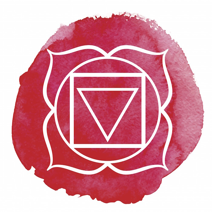 The 7 Chakras 102: The Root Chakra