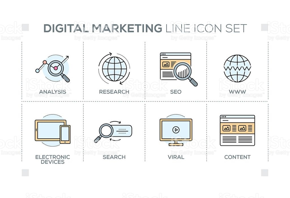A Guide to Correct Digital Marketing in Today's Competitive World