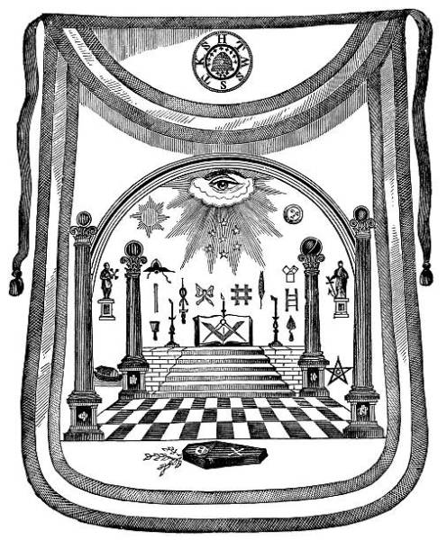 A Short and Brief Guide to Masonic Aprons