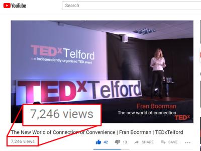 TEDx Talk has 6k+ views in a week