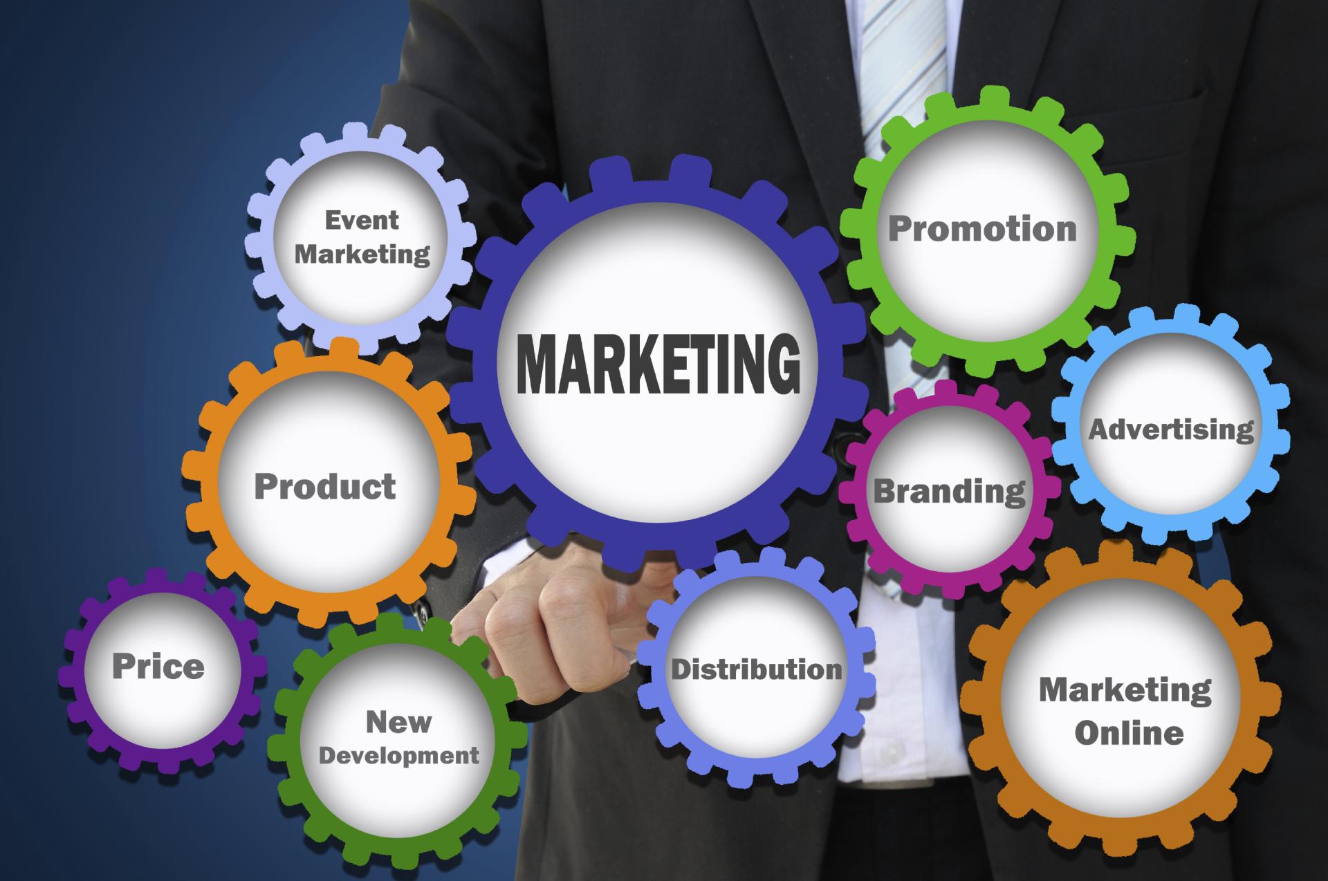 Hiring Online Marketing Agencies