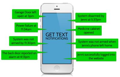 IQ Text