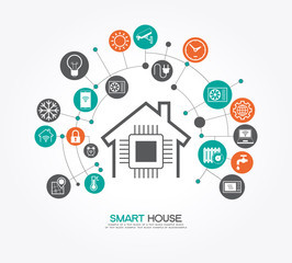 Smart Home Integration