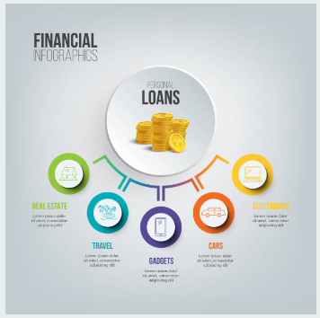 What to Do Before Applying For Online Loans