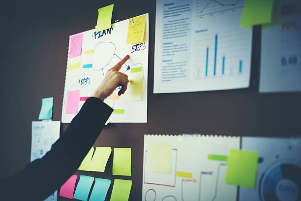 What to Look for In a Marketing Agency