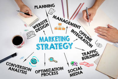 Learning Benefits of Digital Marketing