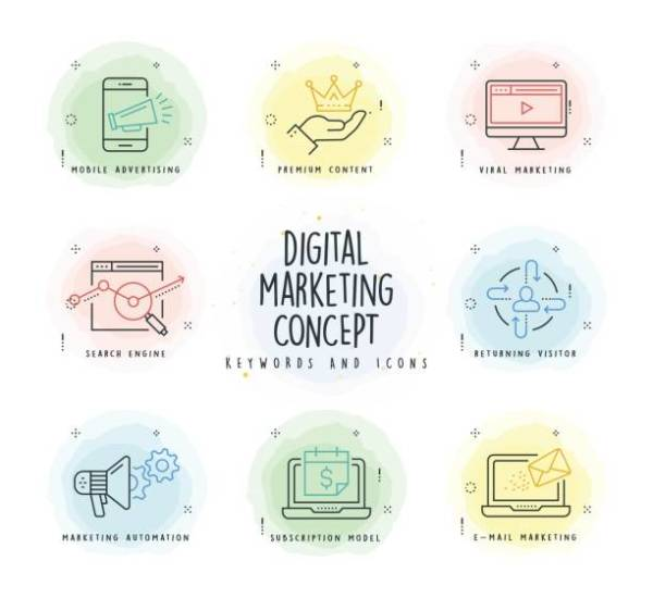 The World of Digital Marketing and What You Should Know About It