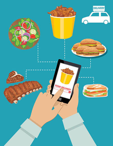 Important Facts You Need to Understand Concerning Restaurant Ordering System