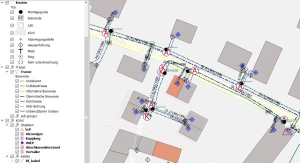 Georeferenzierte Positionen der Route und Einrichtungen des Telekommunikationsnetzwerks