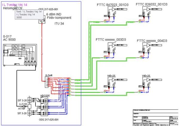 FTTC Planning