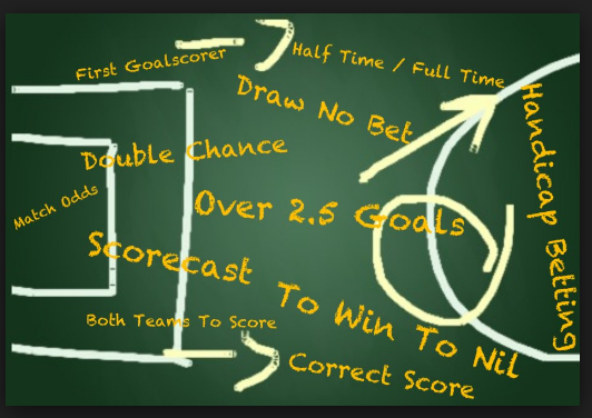 Football Prediction Tips For Any Gambler