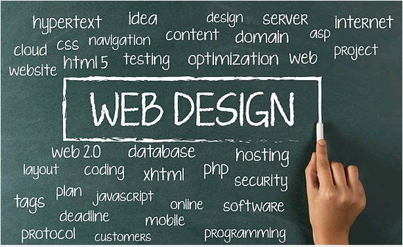 Factors to Consider when Creating a Website