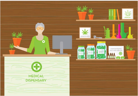 Where to Get Cannabis for Treatment of a Medical Condition