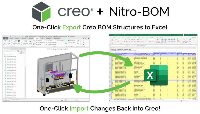 Nitro-BOM Creo