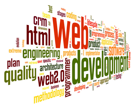 What is Web Design and Why is it Important?