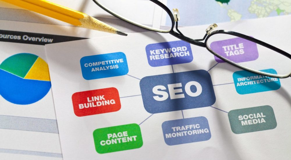 The Importance of Getting Top SEO Link Building Services