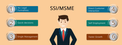 Micro, Small & Medium Enterprises (MSME)