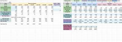 Card Game Economy Sheet 1