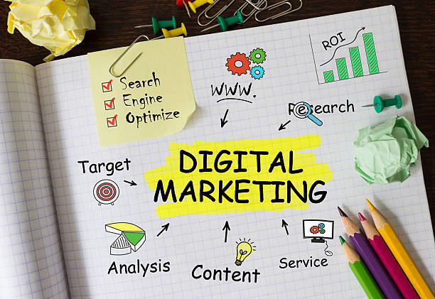 Essential Web Marketing Services