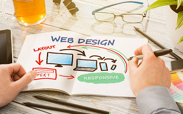 What to Look for in the Best Website Design Houston Company