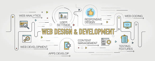 Benefits Of Professional Web Design Services