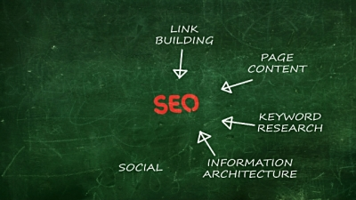 The Benefits of OutreachBase Link Building Services