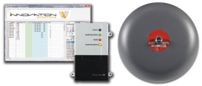 Innovation wireless photos