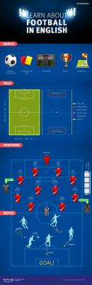 Learn football