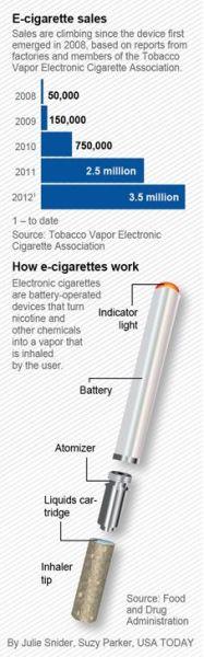 Herbal vaporizer best vaporizer