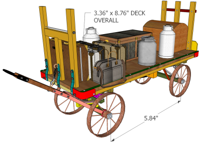 Wagons & Carts