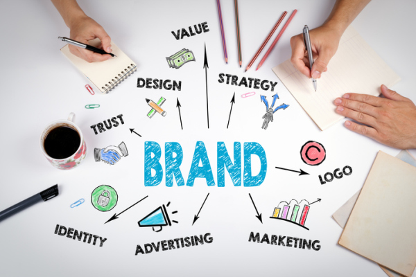 Effective Strategies on How to Apply Branded Business Items to Market Your Business.